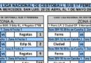 Fixture y Planteles Liga Nacional de Cestoball Sub 17